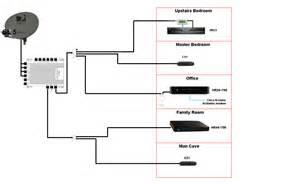 home wiring for directv genie ewiring