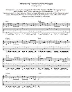 minor swing scales arpeggios