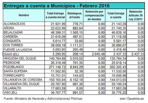 tablas hacienda vehiculos 2016 tablas hacienda kilometraje 2016 closeoutsjournalcom