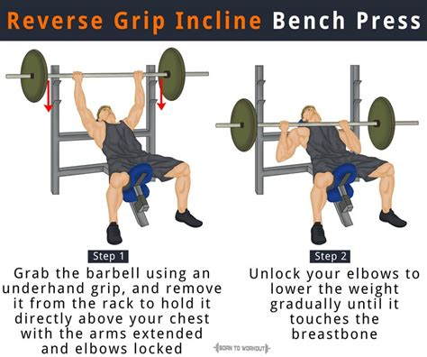 reverse grip decline bench press incline bench press how to do benefits forms muscles