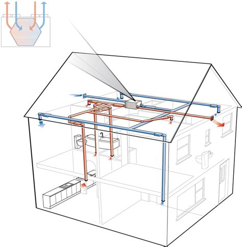 Small Energy Efficient Homes energy systems habitech systems australian sustainable