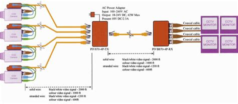 cat5 cctv wiring diagram 24 wiring diagram images