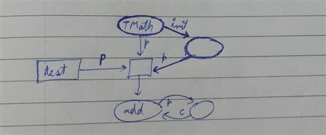javascript test javascript test object has property phpsourcecode net