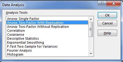 tutorial spss anova dua arah tutorial excel analisis ragam analysis of variance