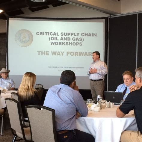Gmu Mba Course Descriptions by Critical Supply Chain And Gas Workshops Center For