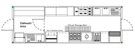 Catering Kitchen Layout Design Trendy Home Interior