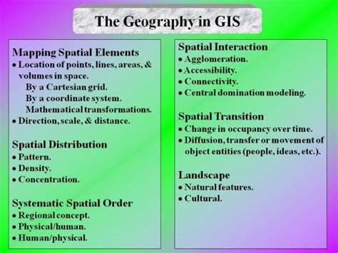 spatial pattern analysis in geography geography and spatial literacy thesis what is required