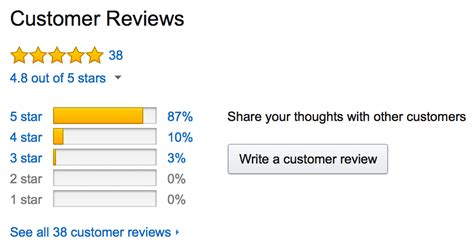 amazon review disappearing amazon reviews the facts behind amazon s