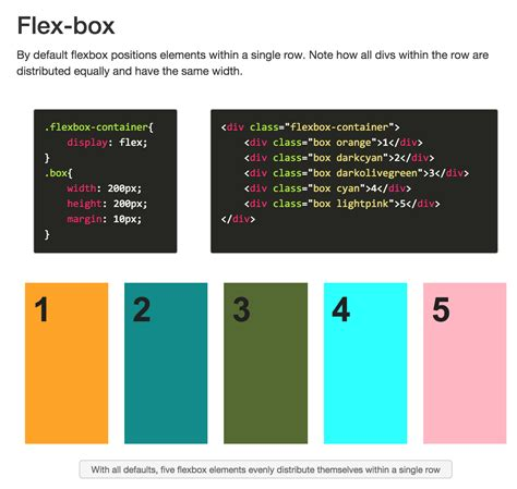 using flexbox for layout barbaric basics building flexible layouts with flexbox
