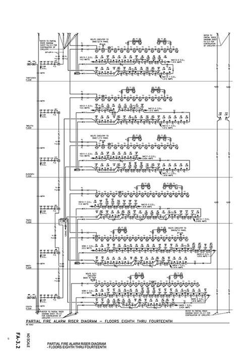 alarm riser diagram alarm riser diagram 24 wiring diagram images