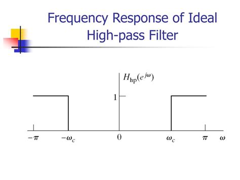 high pass filter response ppt linear constant coefficient difference equations powerpoint presentation id 296000