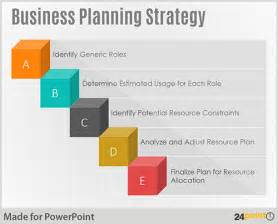 marketing caign planning template exles of business plan steps powerpoint template