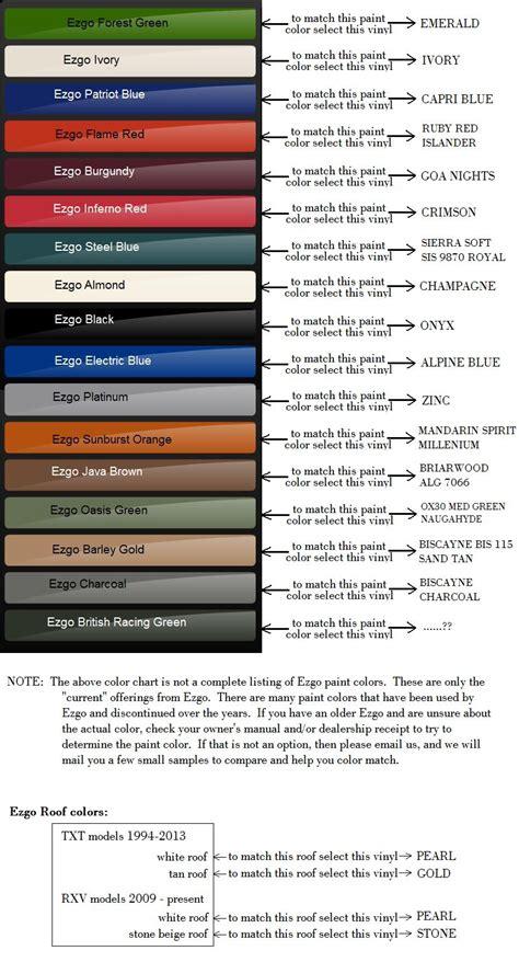seat car paint codes ezgo pulser coil keywordtown