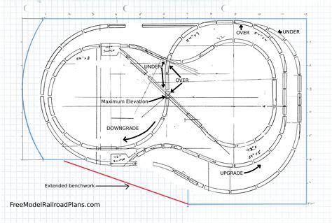 layout lop calculating model railroad grades free model railroad plans