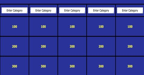 An Excellent Tool To Create Jeopardy Games To Use With Create Your Own Jeopardy Powerpoint