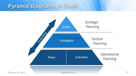 goal pyramid template pyramid diagram of goals for powerpoint slidemodel