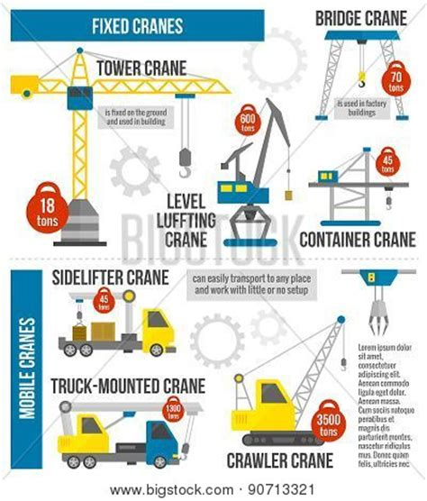cadenas definition in spanish lifting equipment infographics poster id 90713321