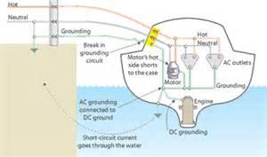 scheidingstransformatoren victron mastervolt atlantic boatshop
