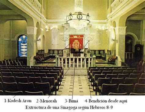 Nazarene Eleven eleven steps to live a messianic nazarene