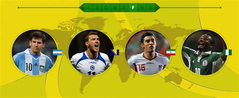 bet the 2014 world cup online betting odds prop bets world cup group f betting argentina bosnia nigeria