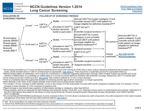 nccn chemotherapy order templates magnificent nccn templates contemporary exle business