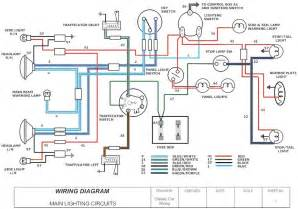 sample diagram classic car wiring diagrams