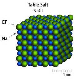 table salt creationwiki the encyclopedia of creation