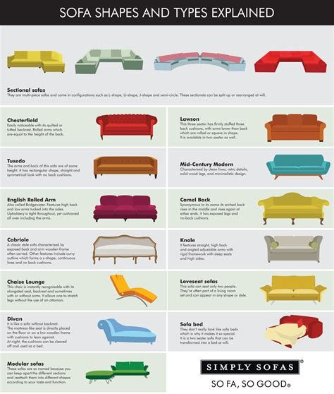 Names For Couches by 14 Types Of Sofas You Should Simply Sofas So Fa