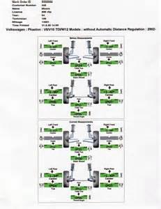 Truck Wheel Alignment Report Sheet Vag 1944b Wheel Alignment