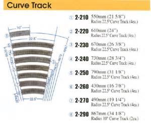 Easy Home Design Software Reviews kato 430mm 16 7 8 quot radius 22 5 186 curve track 4