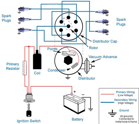 ballast resistor sizing ballast resistor nightmare help international size jeep association