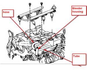 2001 Pontiac Montana Engine Diagram Sensor Location 2002 Pontiac Aztek Pontiac Aztek