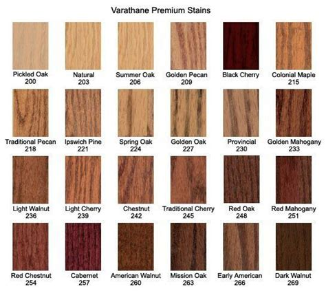 wood furniture colors chart hardwood floor stain color i kind of like colonial maple for kitchen cabinets for a