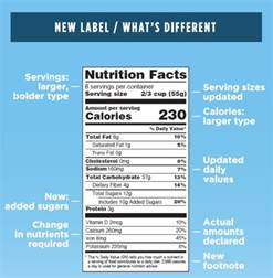 Fda Nutrition Facts Label Template the new nutrition label is coming fooducate
