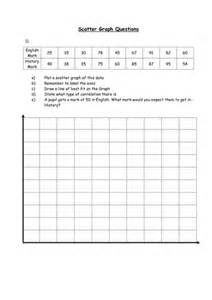 scatter graphs by owen134866 teaching resources tes