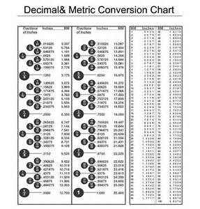 Decimal House Conversion Chart Moon Cutter Co Inc