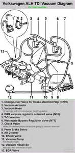Vw T4 Exhaust System Diagram Volkswagen Tdi Alh Vacuum Diagrams Stock Modified