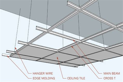 Grid False Ceiling Materials by Suspended Ceiling System Definition Www Energywarden Net