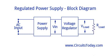 Smps Block Diagram And Working Pdf