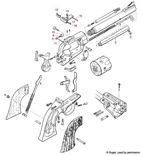 mini 14 parts diagram tactical ruger mini 14 parts diagram mini auto wiring