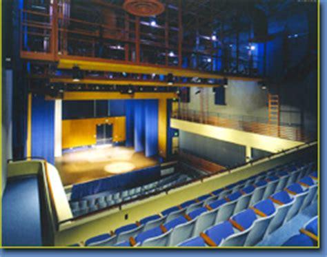 madrid theatre premier performing  visual arts venue