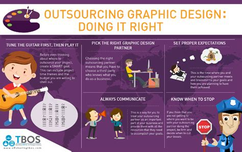 graphics design outsourcing outsourcing graphic design doing it right authorstream