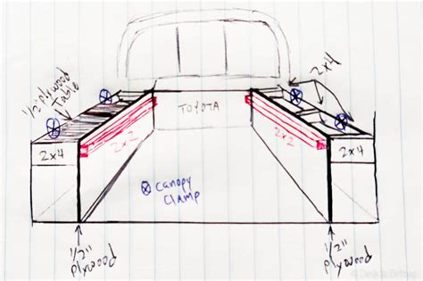 ultimate bed plans how to build the ultimate truck cer setup step by step