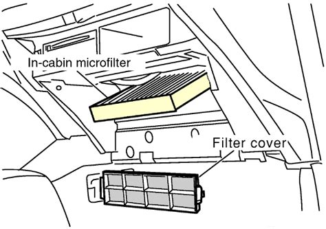 How Often Do You Change A Cabin Air Filter by Dowa Cabin Filter Perodua Myvi 2006 2011 Lazada Malaysia