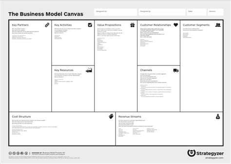the startup analysis canvas books business model canvas business model toolbox