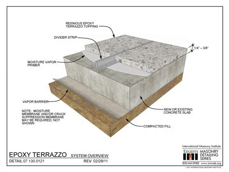 07 130 0121 epoxy terrazzo system overview international masonry institute