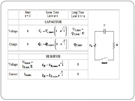 capacitor charge percentage capacitance and capacitor
