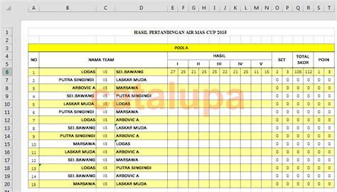 struktur membuat tabel html membuat tabel klasemen sistem setengah kompetisi catalupa