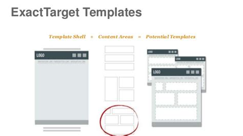 exacttarget email templates webinar mobile email design intro to mobile optimized
