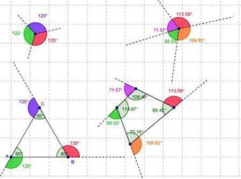 somma angoli interni di un quadrilatero somma degli angoli esterni di un poligono con applet di